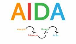 Green by Publiminho - Publicidade - Estratégia - Modelo AIDA